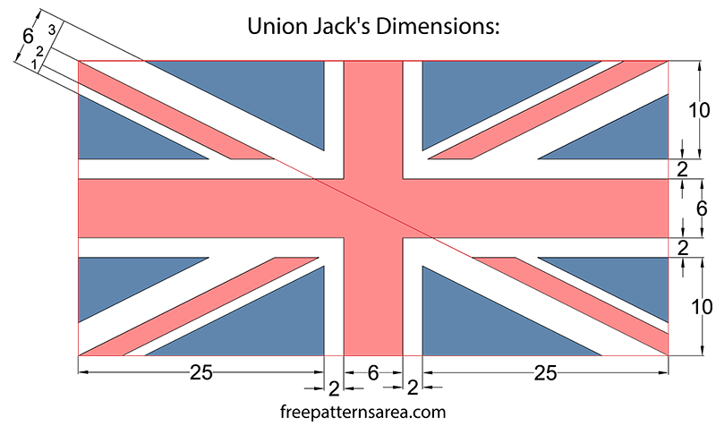 Union Jack Dimensions Sizes